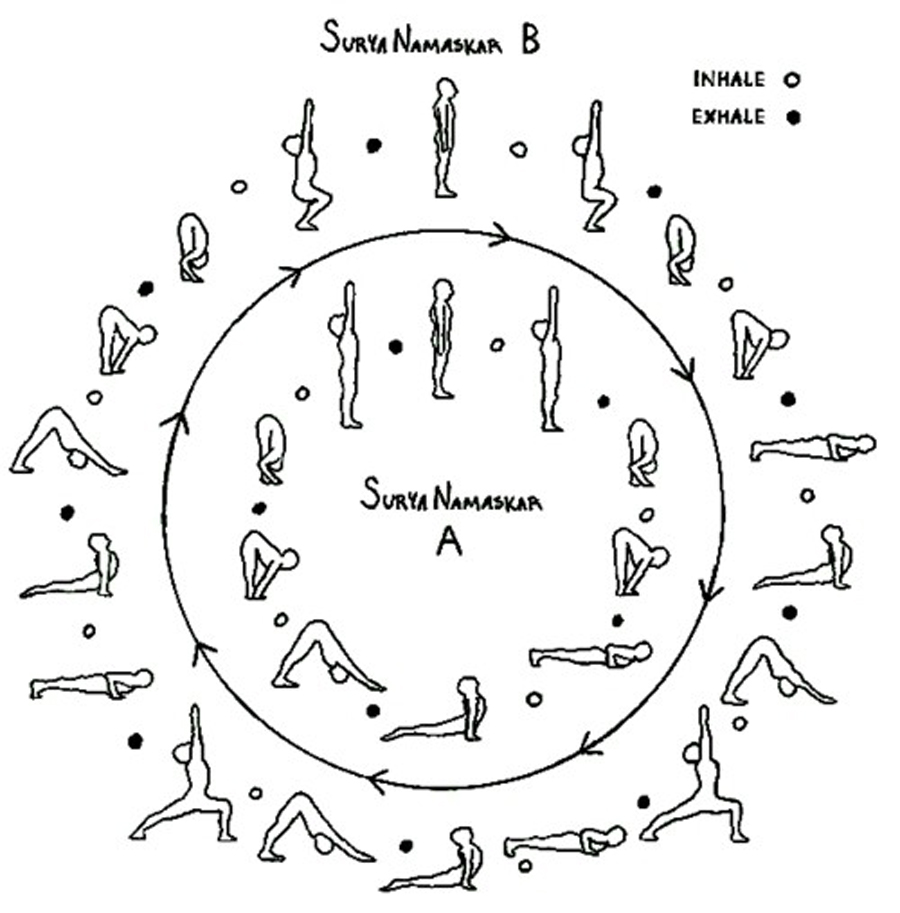 Pain In The Asana
